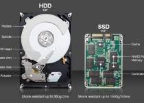 Media Penyimpanan Data Solid State Drive (SSD)